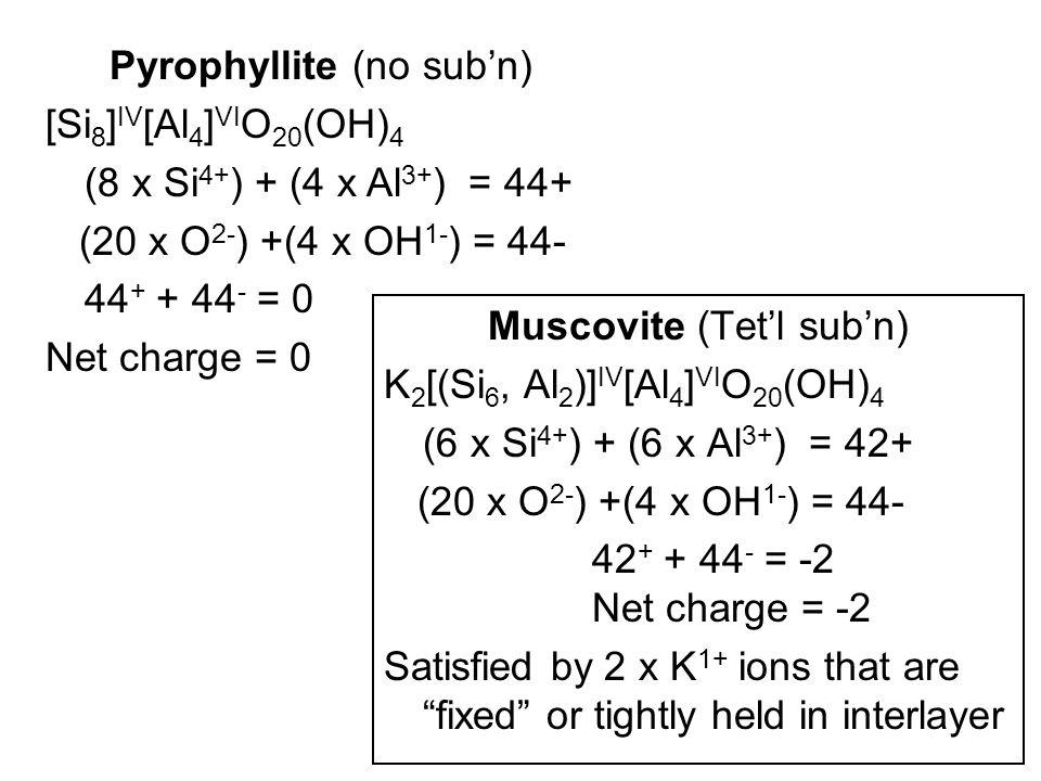 Pyrophyllite (no sub'n) [Si8]IV[Al4]VIO20(OH)4